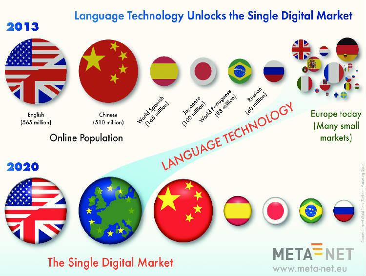 single-digital-market-small.jpg